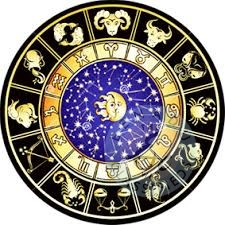 Astrology Service In Bangalore