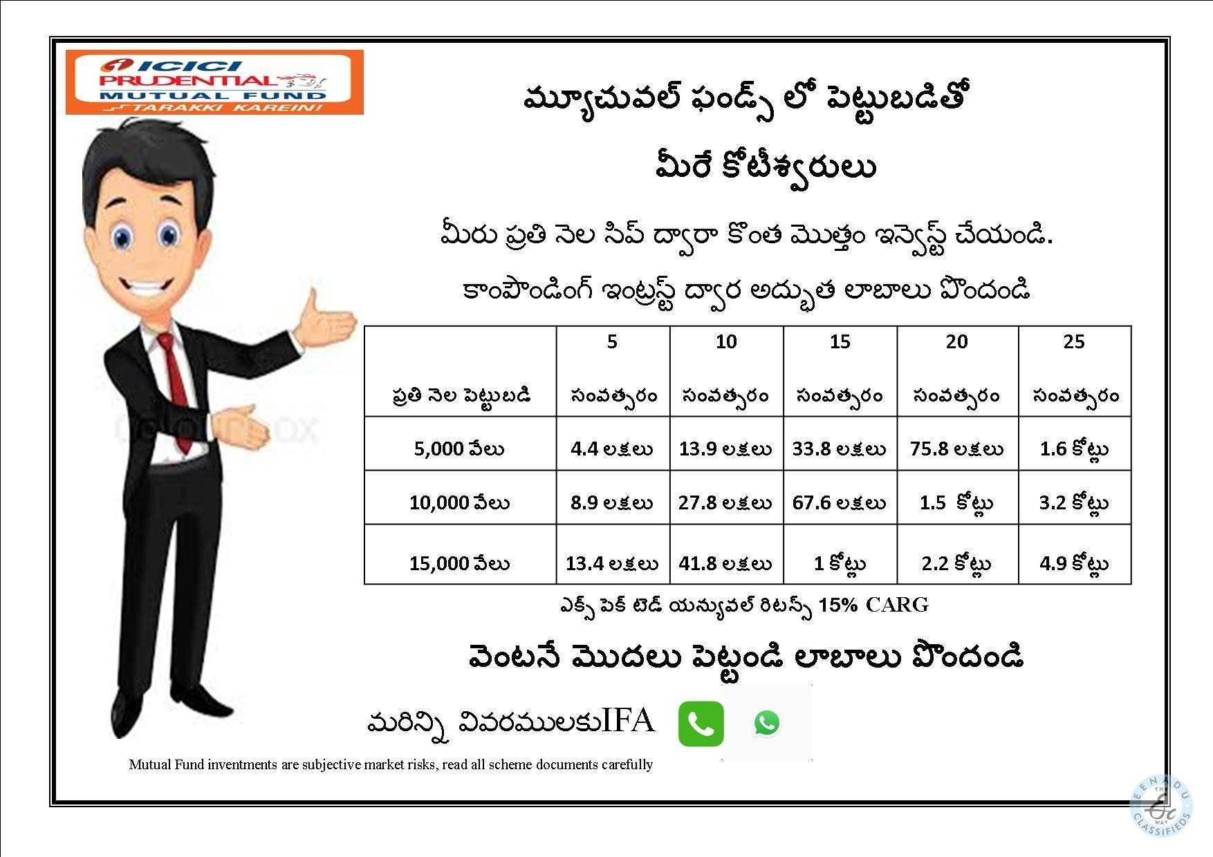 Jobs In West Godavari For Marketing Executives