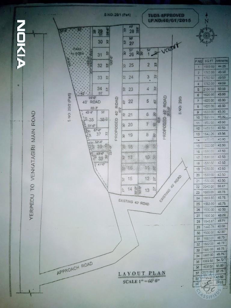 Plots For Sale In Yerpedu Chittoor