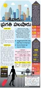 hmda approved plots for sale in karimnagar