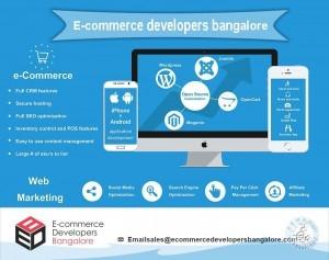 Web Design And Development Service Providers In Bangalore