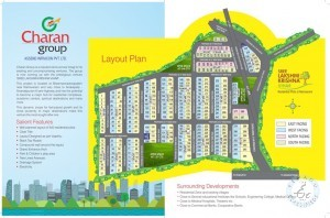 Vuda Approved Plots For Sale In Pendurthy Visakhapatnam