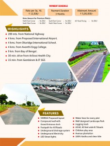Plots For Sale In Polipalli Highway Visakhapatnam