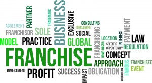 Business Franchise Required In Nizamabad